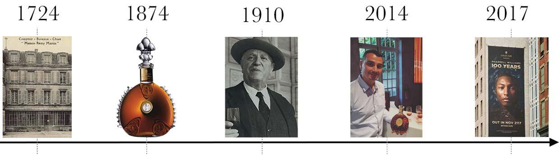 Remy Martin Timeline History